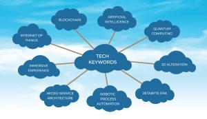IT Keys Term