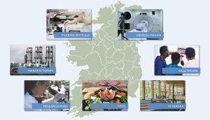 InterSearch Ireland Practice Groups